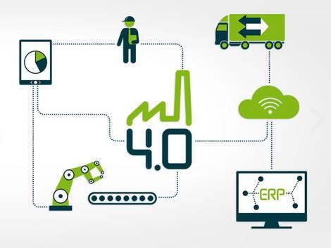 Industrie 4.0 Grafik mit den verschiedenen Akteuren