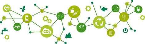Grafik mit nachhaltigen Symbolen