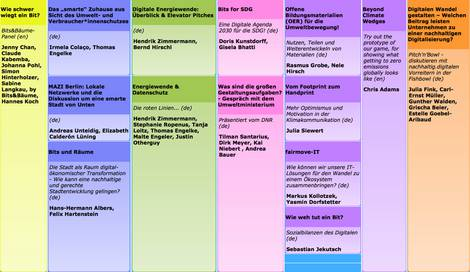 Bits & Bäume Konferenzprogramm