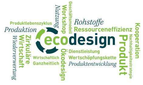 Ecodesign-Wordcloud