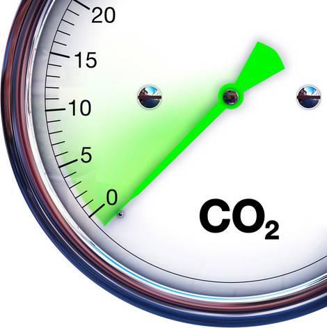 Messgerätskala zeigt Kohlendioxid-Wert an