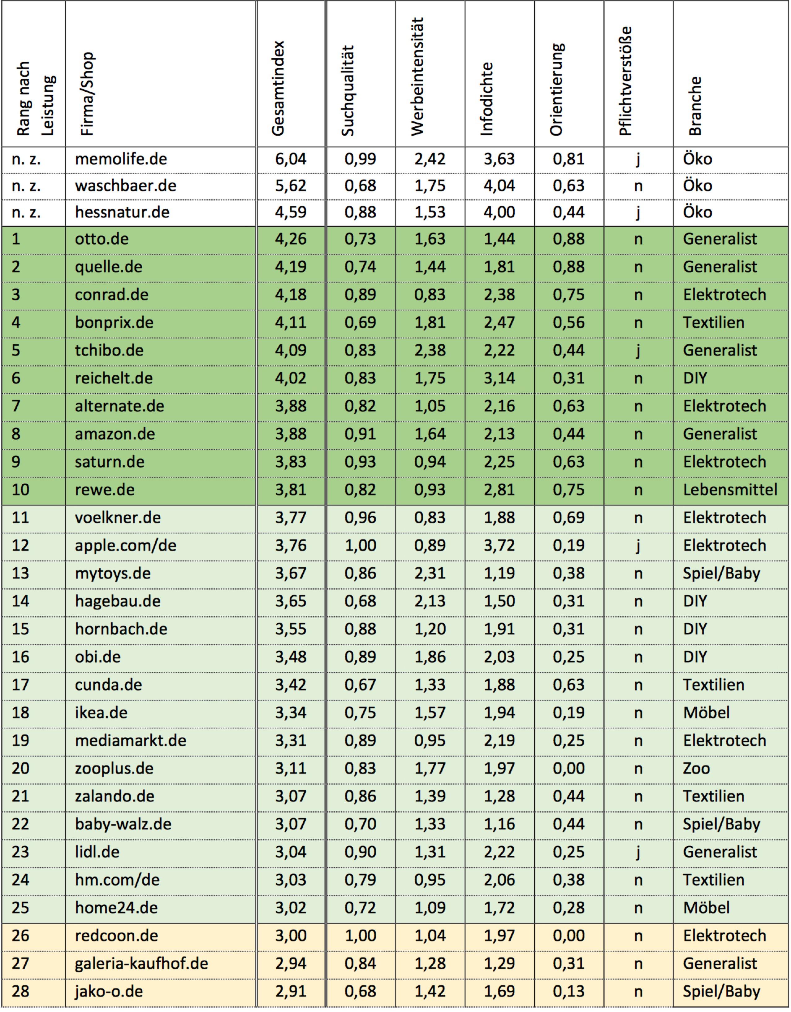 abe906ae23f8e0 factory - Magazin für nachhaltiges Wirtschaften | News ...